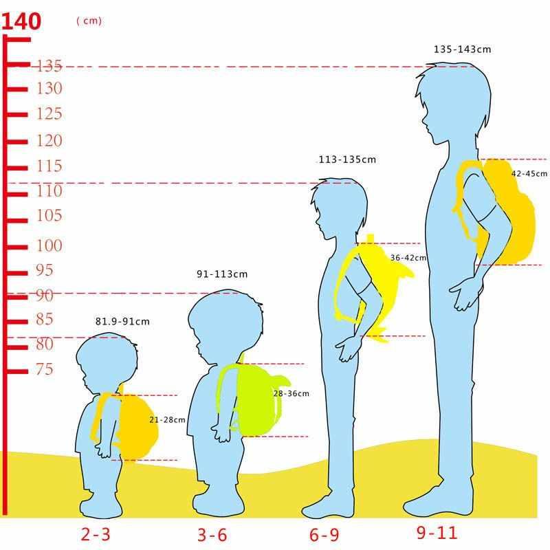 Рис. 1 Диаграмма роста.jpg