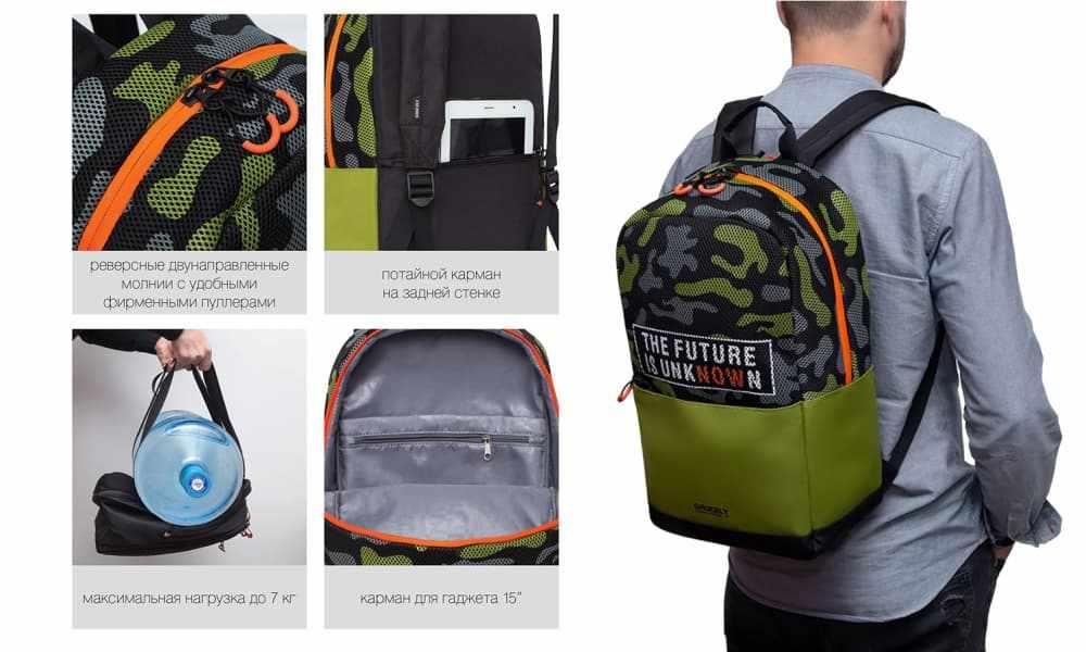 Самый популярный мужской городской рюкзак рейтинга.jpg